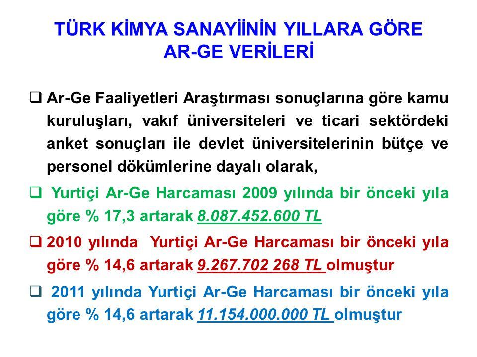 Tercih Edilen Bölgenin Avantajları  İstanbul-Bursa-Sakarya merkezi kümelenmesine olan yakınlık.