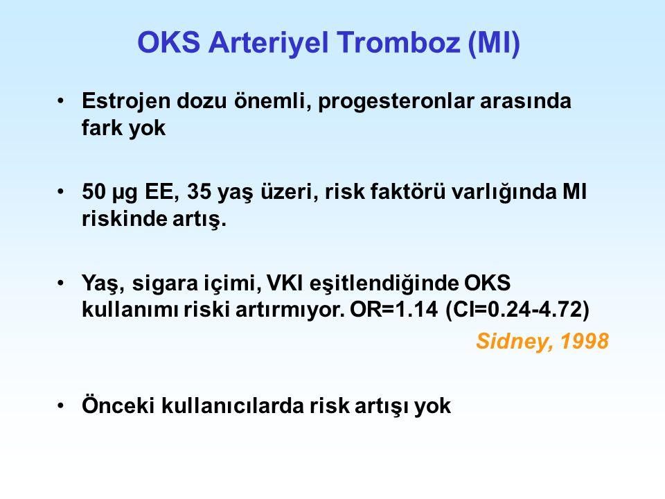 OKS Arteriyel Tromboz (MI) Estrojen dozu önemli, progesteronlar arasında fark yok 50 µg EE, 35 yaş üzeri, risk faktörü varlığında MI riskinde artış. Y