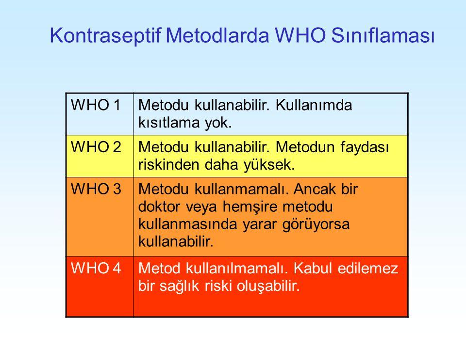 Kontraseptif Metodlarda WHO Sınıflaması WHO 1Metodu kullanabilir. Kullanımda kısıtlama yok. WHO 2Metodu kullanabilir. Metodun faydası riskinden daha y