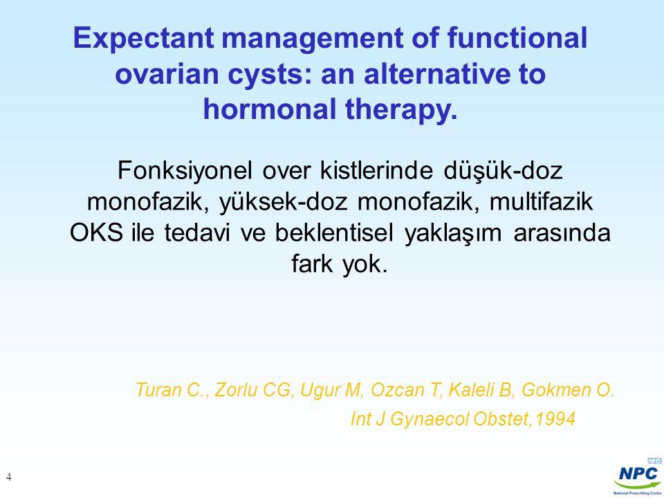 Hormonal Kontrasepsiyonda Riskler Venöz Tromboemboli (VTE) Arteryel tromboz (MI) İnme (stroke) Safra kesesi hastalıkları Karbonhidrat metabolizması değişiklikleri Kanser riskinde artış (meme, serviks, karaciğer) Kilo alımı Yüzde kloazma Seksüel disfonksiyon Hipertansiyon