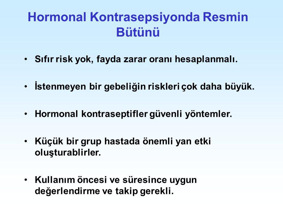 Hormonal Kontrasepsiyonda Resmin Bütünü Sıfır risk yok, fayda zarar oranı hesaplanmalı. İstenmeyen bir gebeliğin riskleri çok daha büyük. Hormonal kon