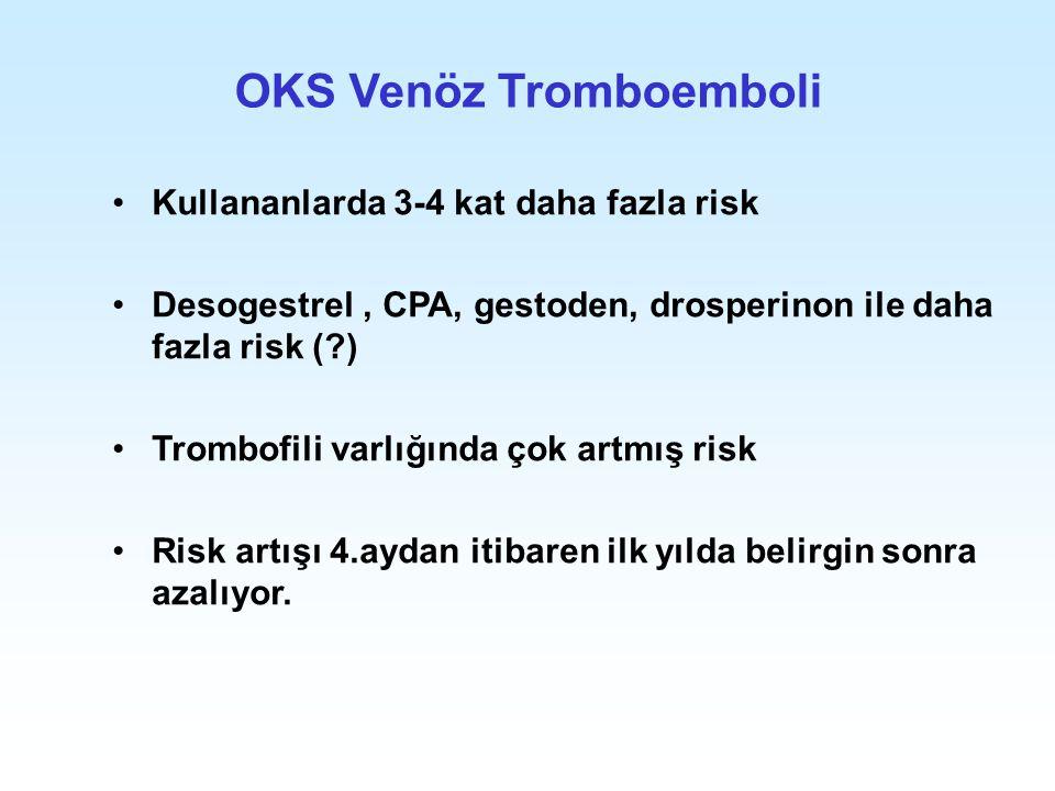 OKS Venöz Tromboemboli Kullananlarda 3-4 kat daha fazla risk Desogestrel, CPA, gestoden, drosperinon ile daha fazla risk (?) Trombofili varlığında çok