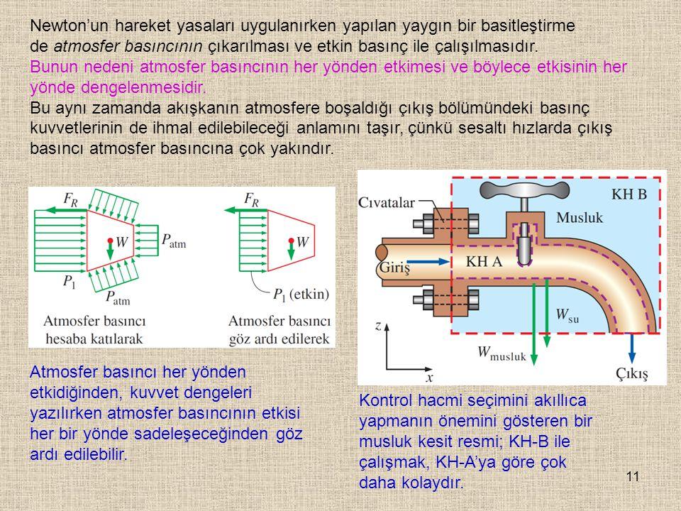 11 Newton'un hareket yasaları uygulanırken yapılan yaygın bir basitleştirme de atmosfer basıncının çıkarılması ve etkin basınç ile çalışılmasıdır. Bun