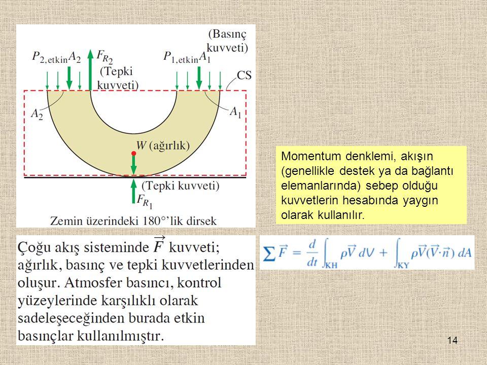 14 Momentum denklemi, akışın (genellikle destek ya da bağlantı elemanlarında) sebep olduğu kuvvetlerin hesabında yaygın olarak kullanılır.