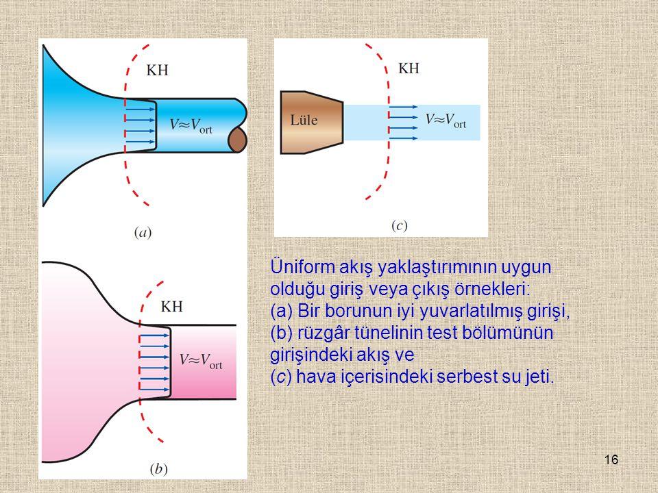 16 Üniform akış yaklaştırımının uygun olduğu giriş veya çıkış örnekleri: (a) Bir borunun iyi yuvarlatılmış girişi, (b) rüzgâr tünelinin test bölümünün
