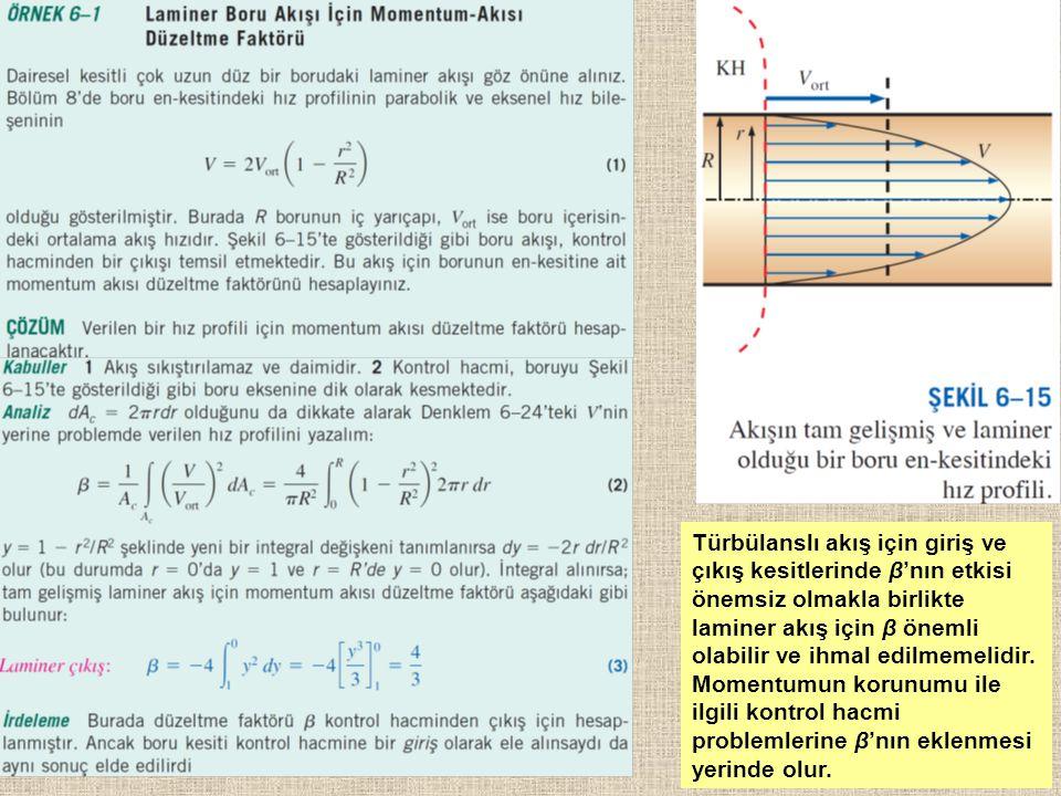 18 Türbülanslı akış için giriş ve çıkış kesitlerinde β'nın etkisi önemsiz olmakla birlikte laminer akış için β önemli olabilir ve ihmal edilmemelidir.