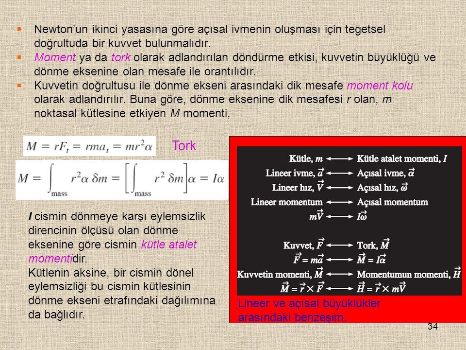 34  Newton'un ikinci yasasına göre açısal ivmenin oluşması için teğetsel doğrultuda bir kuvvet bulunmalıdır.  Moment ya da tork olarak adlandırılan