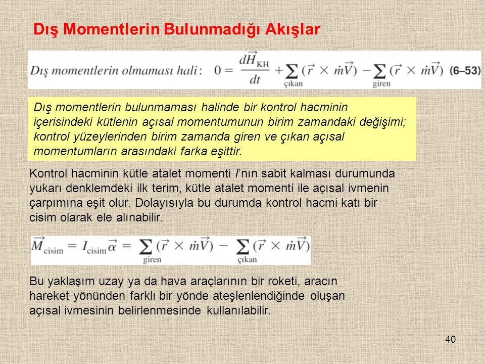 40 Dış Momentlerin Bulunmadığı Akışlar Dış momentlerin bulunmaması halinde bir kontrol hacminin içerisindeki kütlenin açısal momentumunun birim zamand