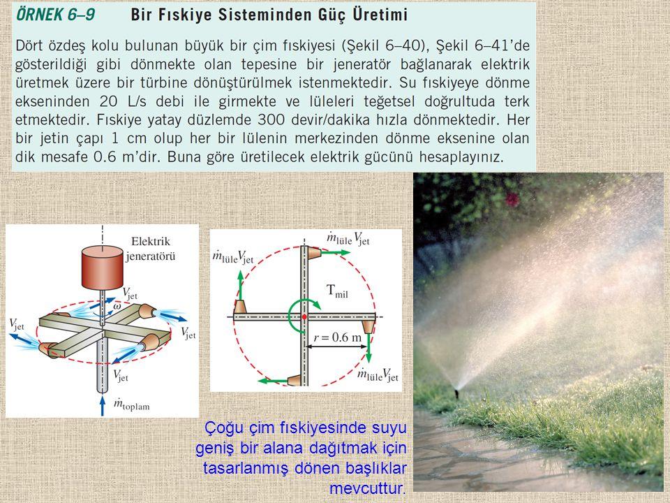 45 Çoğu çim fıskiyesinde suyu geniş bir alana dağıtmak için tasarlanmış dönen başlıklar mevcuttur.