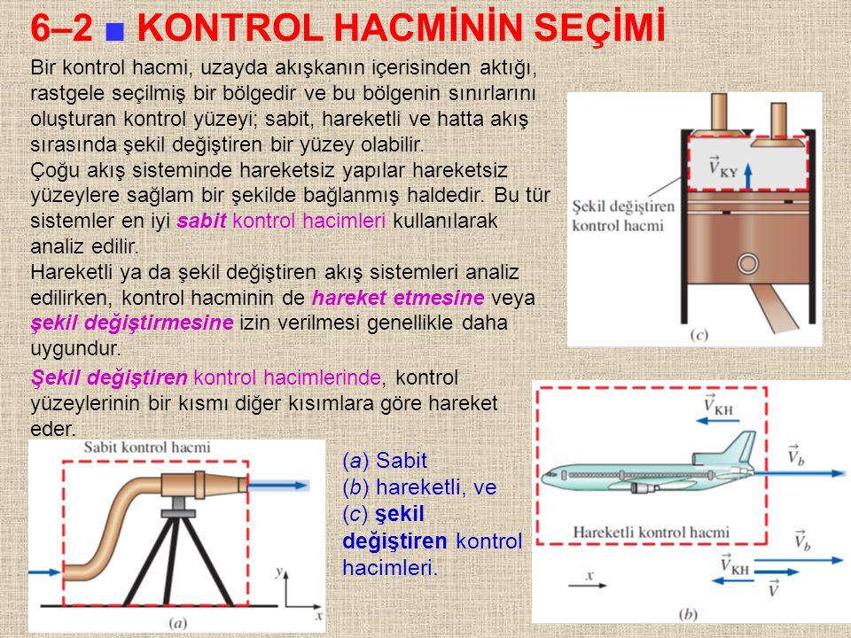 7 6–3 ■ KONTROL HACMİNE ETKİYEN KUVVETLER Bir kontrol hacmine etkiyen kuvvetler; kontrol hacminin her yerine yayılı olarak etkiyen kütle kuvvetleri (yerçekimi, elektrik ve manyetik alan kuvvetleri gibi) ve kontrol yüzeylerine etkiyen yüzey kuvvetleri dir (basınç kuvvetleri, viskoz kuvvetler ve temas noktalarındaki tepki kuvvetleri gibi).