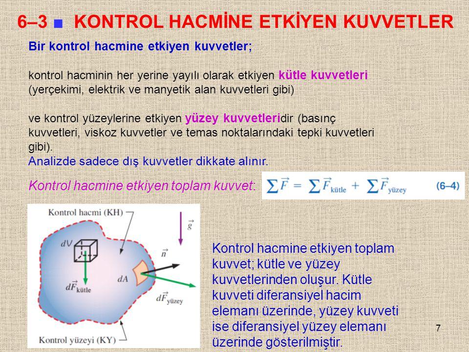 7 6–3 ■ KONTROL HACMİNE ETKİYEN KUVVETLER Bir kontrol hacmine etkiyen kuvvetler; kontrol hacminin her yerine yayılı olarak etkiyen kütle kuvvetleri (y