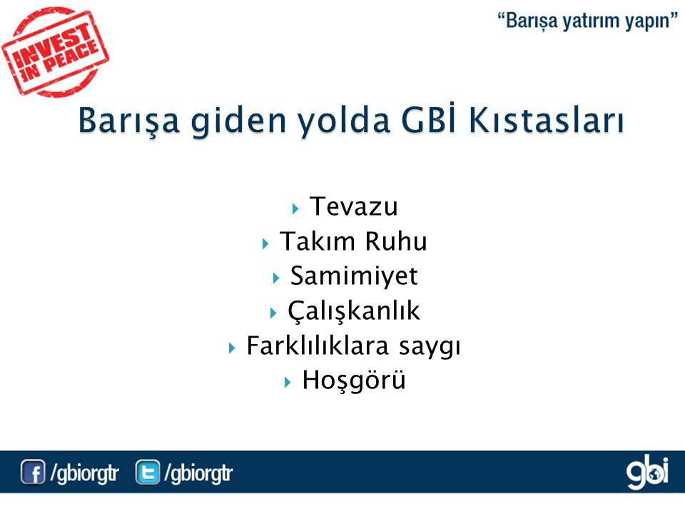 İletişim Yayınları Yönetim Kurulu Başkanı ve Yayıncılar Meslek Birliği Başkanı Tuğrul Paşaoğlu ile GBİ Genel Merkezinde keyifli bir söyleşi gerçekleştirildi.