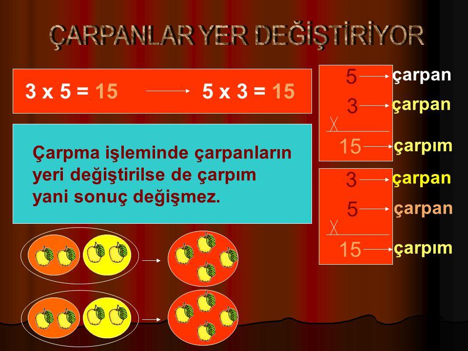 1 tane3=3 1 kere 3=3 1 x 3 = 3 2tane3=6 2kere3=6 2 x 3 =6