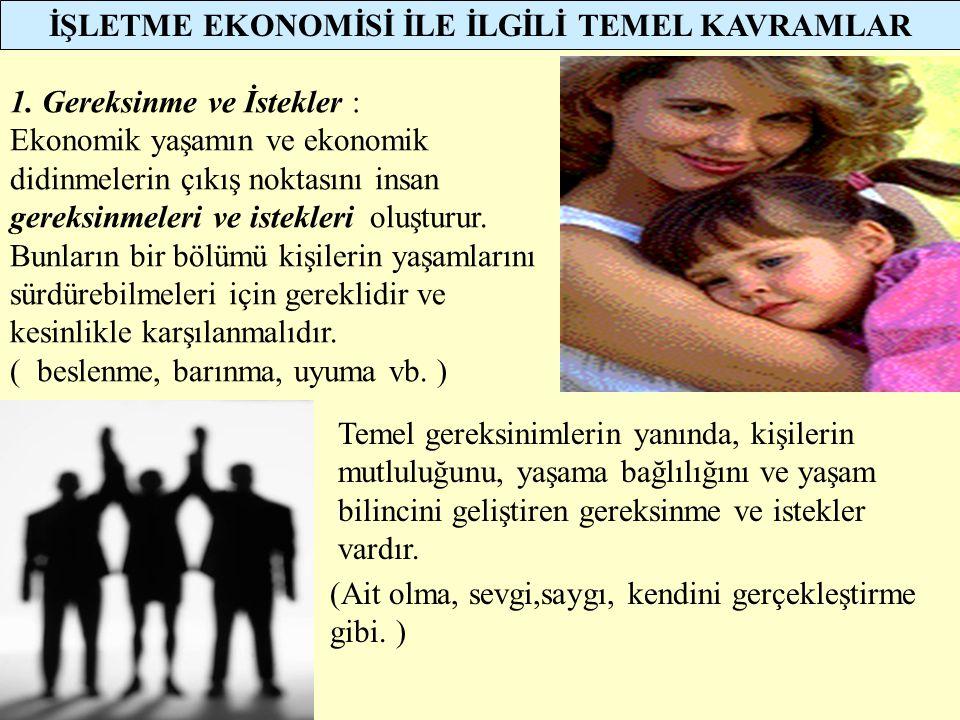 İŞLETME EKONOMİSİ İLE İLGİLİ TEMEL KAVRAMLAR 1. Gereksinme ve İstekler : Ekonomik yaşamın ve ekonomik didinmelerin çıkış noktasını insan gereksinmeler