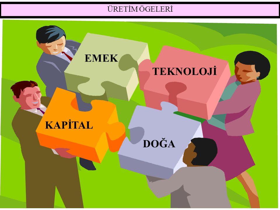 ÜRETİM ÖGELERİ EMEK DOĞA KAPİTAL TEKNOLOJİ