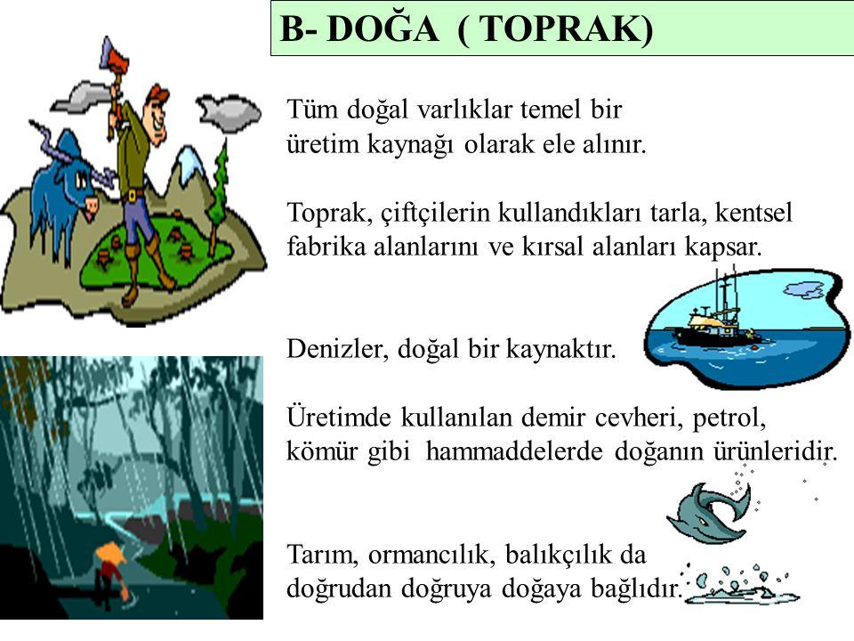 B- DOĞA ( TOPRAK) Tüm doğal varlıklar temel bir üretim kaynağı olarak ele alınır. Toprak, çiftçilerin kullandıkları tarla, kentsel fabrika alanlarını
