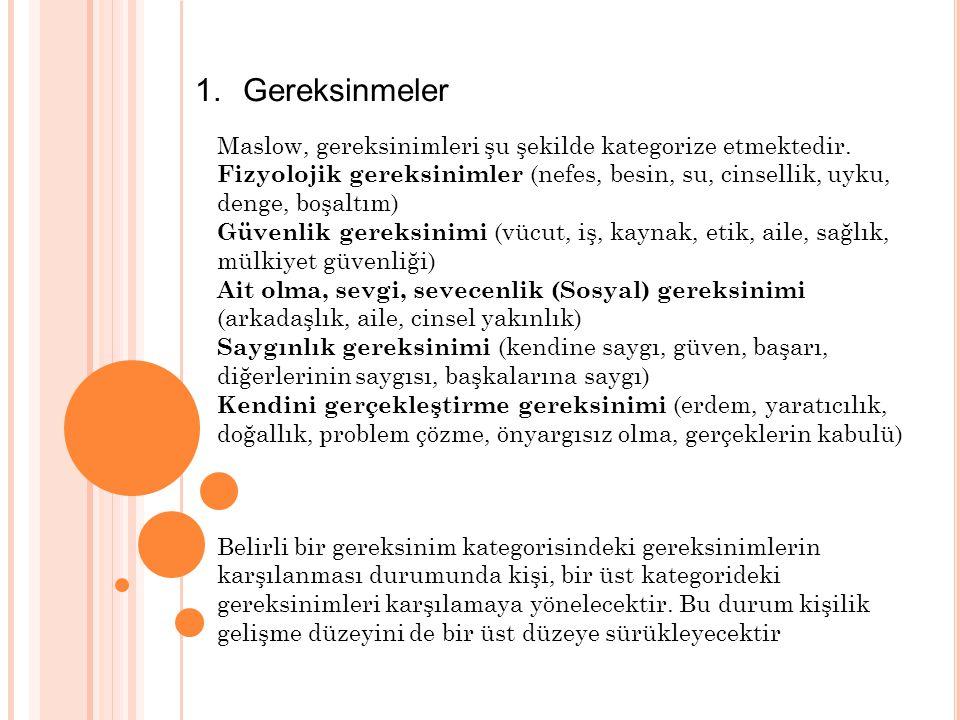 1.Gereksinmeler Maslow, gereksinimleri şu şekilde kategorize etmektedir. Fizyolojik gereksinimler (nefes, besin, su, cinsellik, uyku, denge, boşaltım)