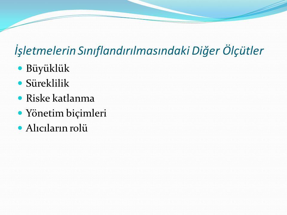 KOBİ'ler Türkiye'deki işyerlerinin %95'i KOBİ'dir.