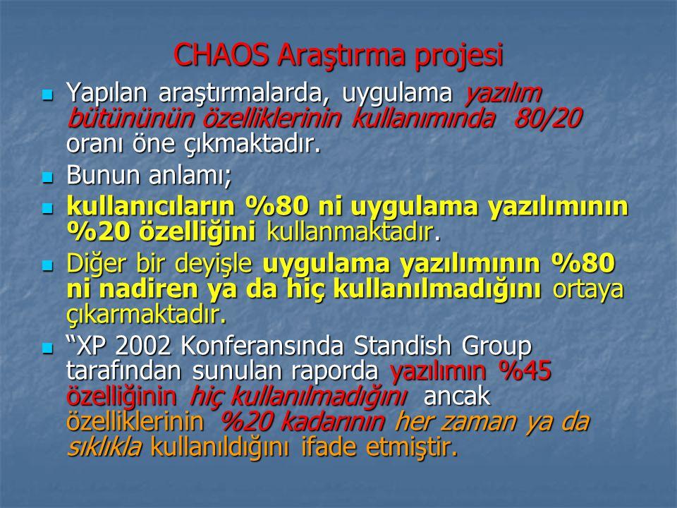 CHAOS Araştırma projesi Yapılan araştırmalarda, uygulama yazılım bütününün özelliklerinin kullanımında 80/20 oranı öne çıkmaktadır.