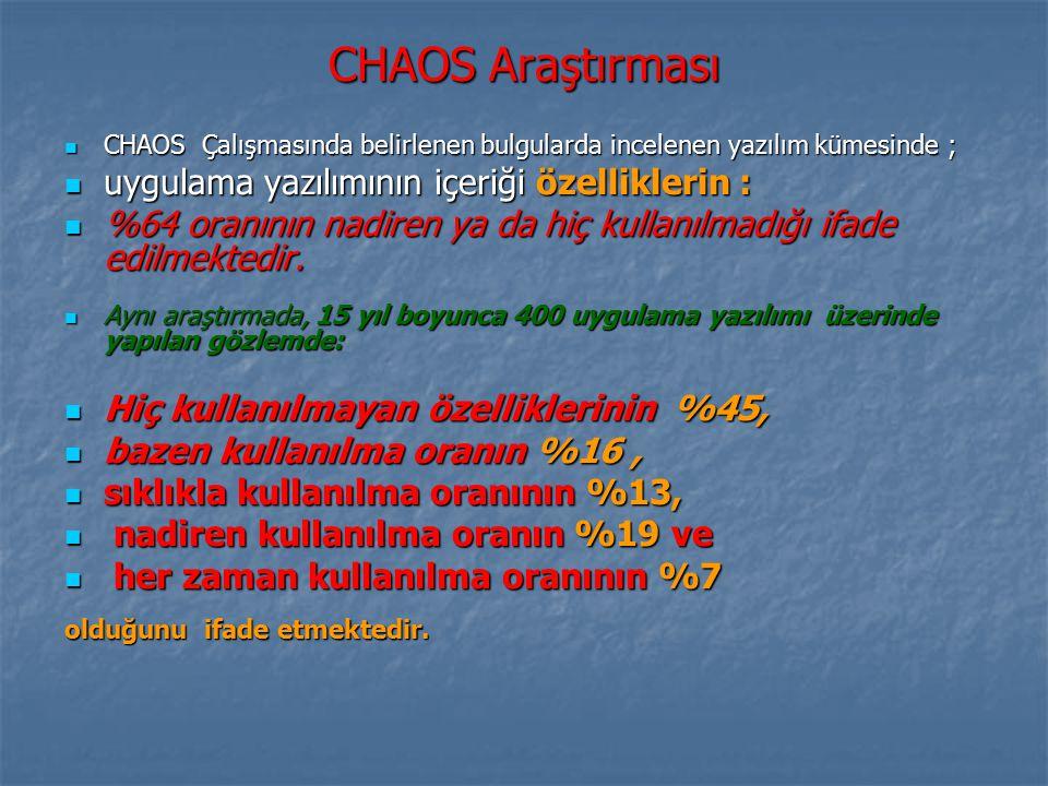 CHAOS Araştırması CHAOS Çalışmasında belirlenen bulgularda incelenen yazılım kümesinde ; CHAOS Çalışmasında belirlenen bulgularda incelenen yazılım kümesinde ; uygulama yazılımının içeriği özelliklerin : uygulama yazılımının içeriği özelliklerin : %64 oranının nadiren ya da hiç kullanılmadığı ifade edilmektedir.