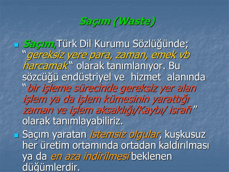 Saçım (Waste) Saçım,Türk Dil Kurumu Sözlüğünde; gereksiz yere para, zaman, emek vb harcamak olarak tanımlanıyor.