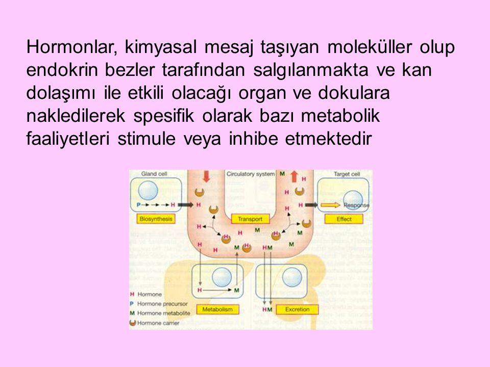 Hormonlar, kimyasal mesaj taşıyan moleküller olup endokrin bezler tarafından salgılanmakta ve kan dolaşımı ile etkili olacağı organ ve dokulara nakled