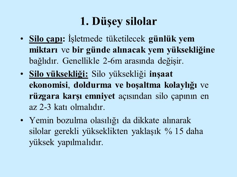 1. Düşey silolar Silo çapı: İşletmede tüketilecek günlük yem miktarı ve bir günde alınacak yem yüksekliğine bağlıdır. Genellikle 2-6m arasında değişir
