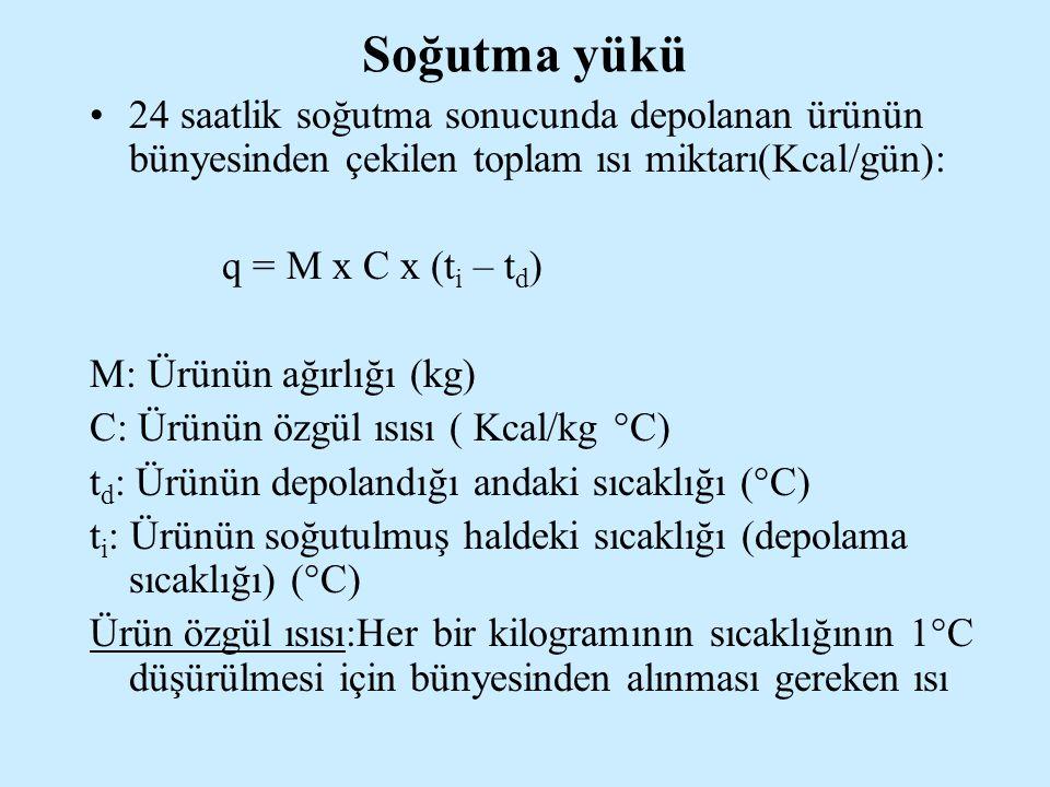 Soğutma yükü 24 saatlik soğutma sonucunda depolanan ürünün bünyesinden çekilen toplam ısı miktarı(Kcal/gün): q = M x C x (t i – t d ) M: Ürünün ağırlığı (kg) C: Ürünün özgül ısısı ( Kcal/kg °C) t d : Ürünün depolandığı andaki sıcaklığı (°C) t i : Ürünün soğutulmuş haldeki sıcaklığı (depolama sıcaklığı) (°C) Ürün özgül ısısı:Her bir kilogramının sıcaklığının 1°C düşürülmesi için bünyesinden alınması gereken ısı