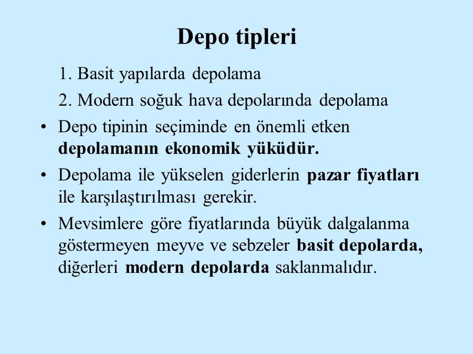 Depo tipleri 1.Basit yapılarda depolama 2.