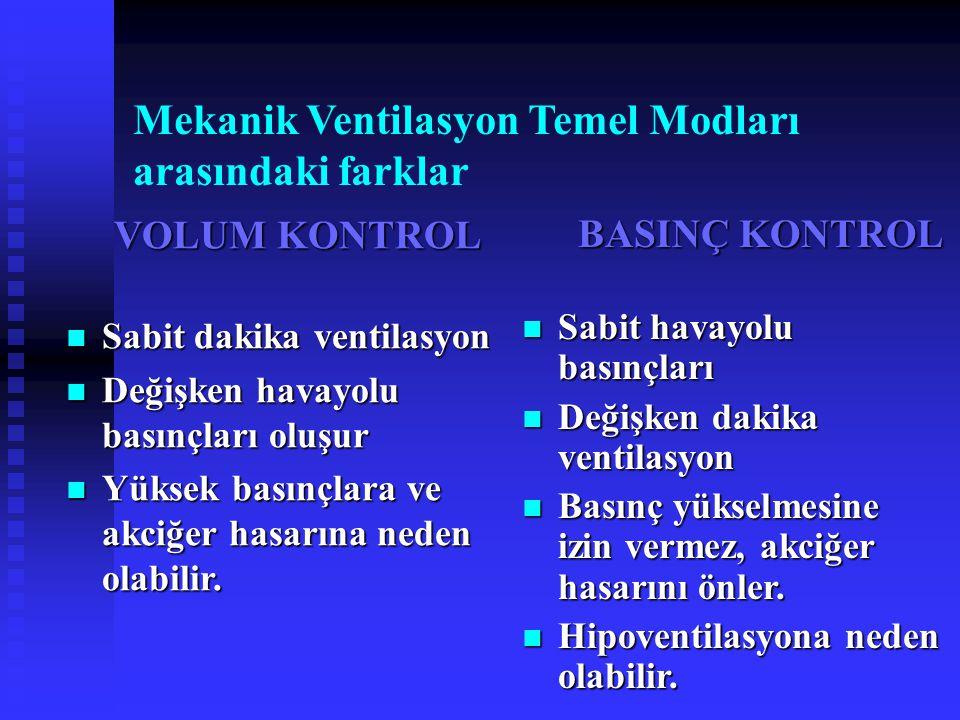 Mekanik Ventilasyon Temel Modları arasındaki farklar VOLUM KONTROL VOLUM KONTROL Sabit dakika ventilasyon Sabit dakika ventilasyon Değişken havayolu b