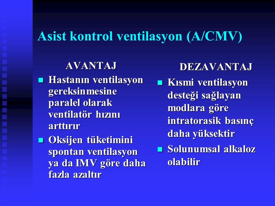 Asist kontrol ventilasyon (A/CMV) AVANTAJ Hastanın ventilasyon gereksinmesine paralel olarak ventilatör hızını arttırır Hastanın ventilasyon gereksinm