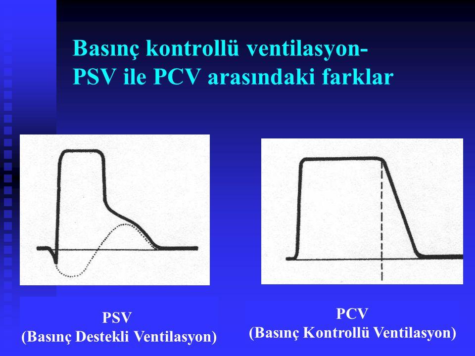 Basınç kontrollü ventilasyon- PSV ile PCV arasındaki farklar PSV (Basınç Destekli Ventilasyon) PCV (Basınç Kontrollü Ventilasyon)
