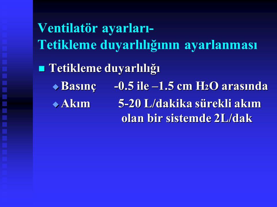 Ventilatör ayarları- Tetikleme duyarlılığının ayarlanması Tetikleme duyarlılığı Tetikleme duyarlılığı  Basınç -0.5 ile –1.5 cm H 2 O arasında  Akım