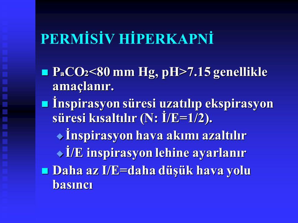 PERMİSİV HİPERKAPNİ P a CO 2 7.15 genellikle amaçlanır. P a CO 2 7.15 genellikle amaçlanır. İnspirasyon süresi uzatılıp ekspirasyon süresi kısaltılır