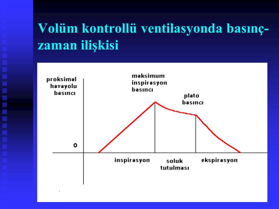 Volüm kontrollü ventilasyonda basınç- zaman ilişkisi