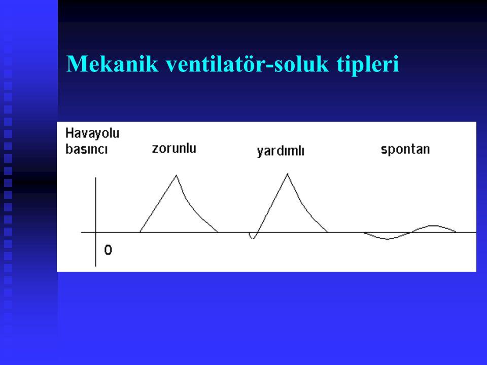 Tetikleme duyarlılığı 1-Tetikleme dönemi (hastanın inspirasyon eforuna başlaması ile inspirasyon akımının başlaması arasında geçen süre) 1-Tetikleme dönemi (hastanın inspirasyon eforuna başlaması ile inspirasyon akımının başlaması arasında geçen süre) Dinamik hiperinflasyon ya da düşük solunum dürtüsü varsa uzar.