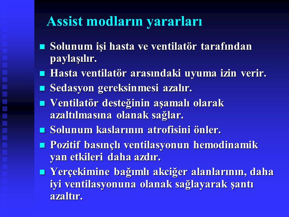 Kontrollü mekanik ventilasyon (CMV) AVANTAJ Oksijen tüketimini azaltıır Oksijen tüketimini azaltıır Solunum kaslarını dinlendirir Solunum kaslarını dinlendirir En az komplike ve en ucuz uzun süreli ventilasyon sağlar En az komplike ve en ucuz uzun süreli ventilasyon sağlar DEZAVANTAJ Ventilasyon gereksinmesindeki artışlara karşılık veremez Hasta uyanıksa ventilatör ile savaşır Ağır sedasyon hatta paralizi gerekir İntratorasik basınç yüksektir