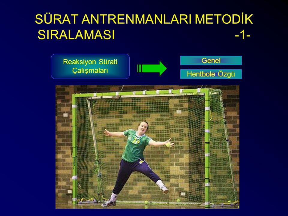 Sprint Sürati Genel Hentbole Özgü SÜRAT ANTRENMANLARI METODİK SIRALAMASI -2-
