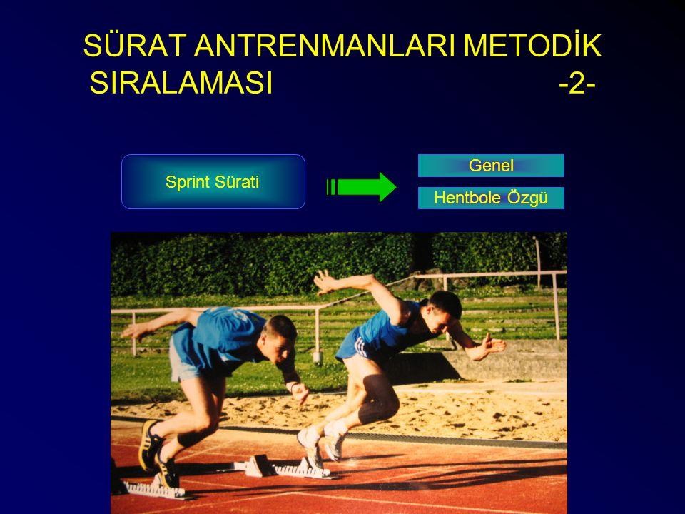 SÜRAT ANTRENMANLARI METODİK SIRALAMASI -3- Süratte devamlılık Genel Hentbole Özgü