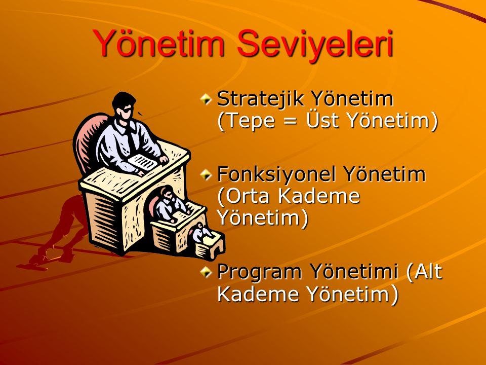 Yönetim Seviyeleri Stratejik Yönetim (Tepe = Üst Yönetim) Fonksiyonel Yönetim (Orta Kademe Yönetim) Program Yönetimi (Alt Kademe Yönetim )