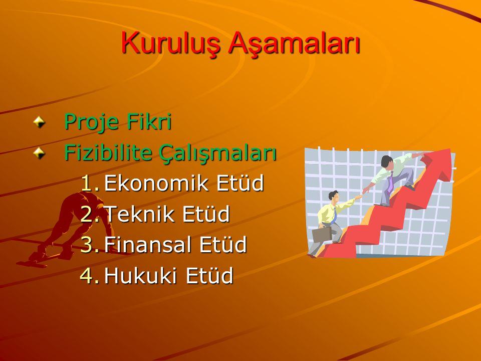 Kuruluş Aşamaları Proje Fikri Fizibilite Çalışmaları 1.Ekonomik Etüd 2.Teknik Etüd 3.Finansal Etüd 4.Hukuki Etüd