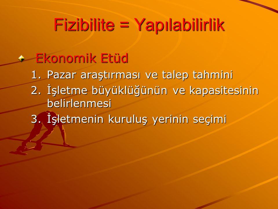 Fizibilite = Yapılabilirlik Ekonomik Etüd 1.Pazar araştırması ve talep tahmini 2.İşletme büyüklüğünün ve kapasitesinin belirlenmesi 3.İşletmenin kurul