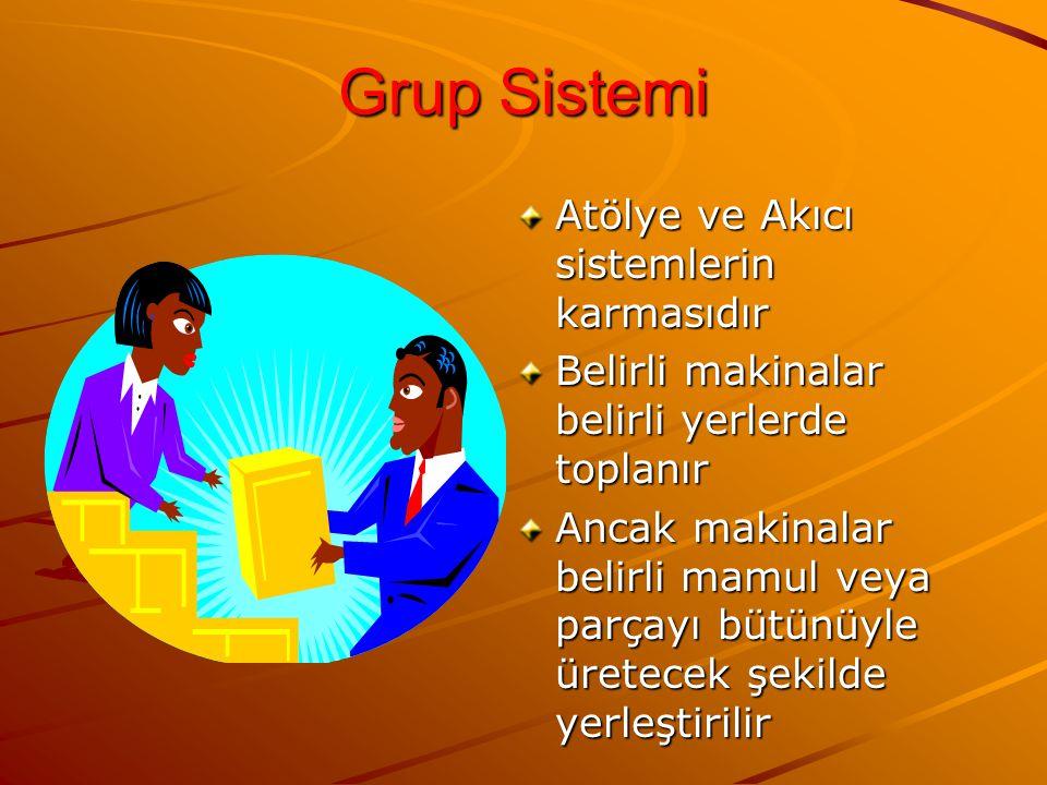 Grup Sistemi Atölye ve Akıcı sistemlerin karmasıdır Belirli makinalar belirli yerlerde toplanır Ancak makinalar belirli mamul veya parçayı bütünüyle ü