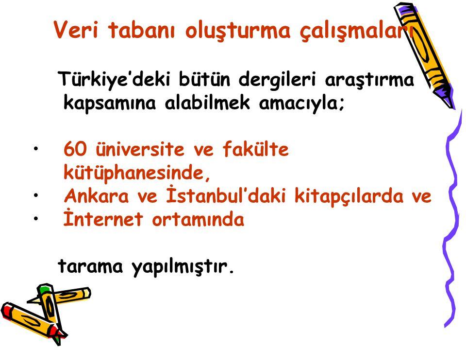 Veri tabanı oluşturma çalışmaları Türkiye'deki bütün dergileri araştırma kapsamına alabilmek amacıyla; 60 üniversite ve fakülte kütüphanesinde, Ankara ve İstanbul'daki kitapçılarda ve İnternet ortamında tarama yapılmıştır.