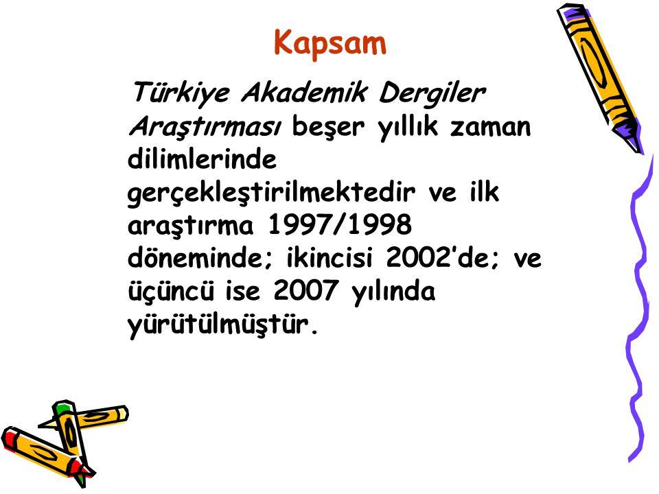 Kapsam Türkiye Akademik Dergiler Araştırması beşer yıllık zaman dilimlerinde gerçekleştirilmektedir ve ilk araştırma 1997/1998 döneminde; ikincisi 2002'de; ve üçüncü ise 2007 yılında yürütülmüştür.
