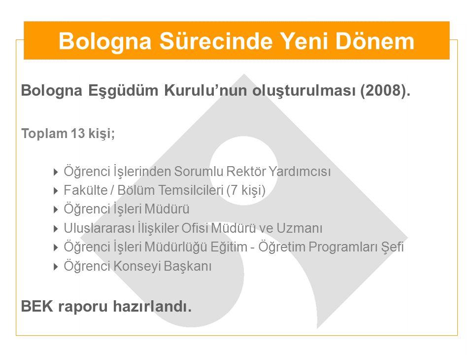 Bologna Eşgüdüm Kurulu'nun oluşturulması (2008). Toplam 13 kişi;  Öğrenci İşlerinden Sorumlu Rektör Yardımcısı  Fakülte / Bölüm Temsilcileri (7 kişi