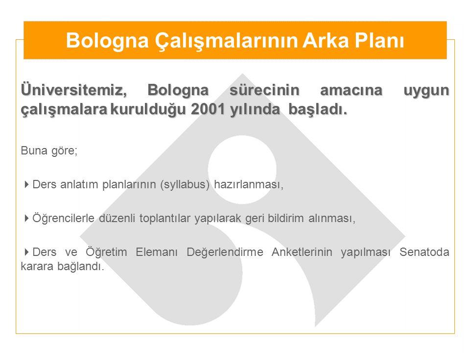 Üniversitemiz, Bologna sürecinin amacına uygun çalışmalara kurulduğu 2001 yılında başladı. Buna göre;  Ders anlatım planlarının (syllabus) hazırlanma