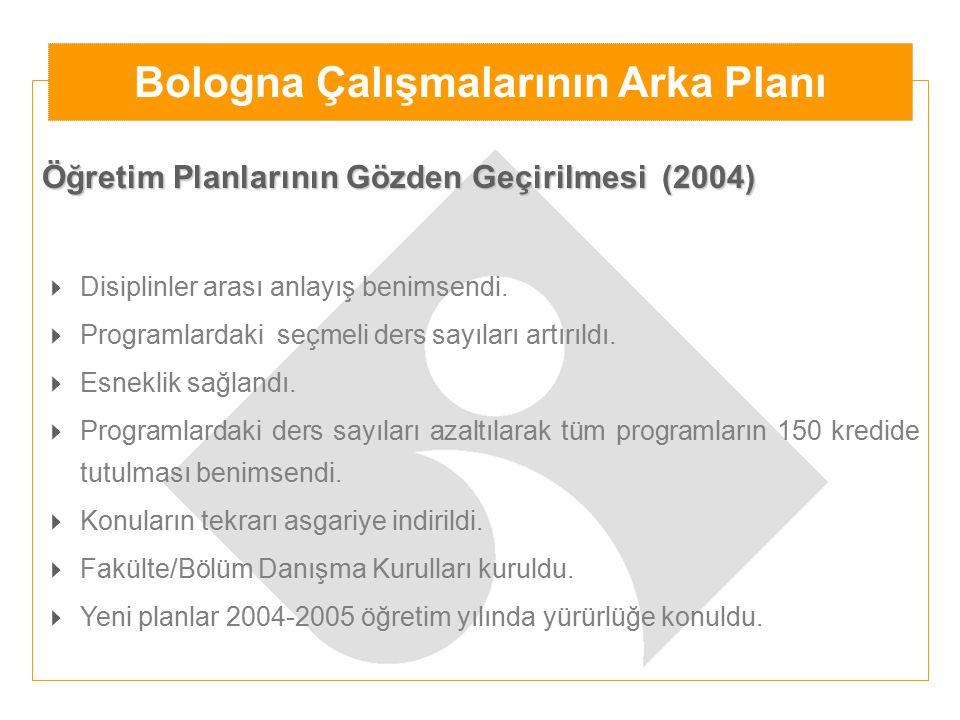 Öğretim Planlarının Gözden Geçirilmesi (2004)  Disiplinler arası anlayış benimsendi.  Programlardaki seçmeli ders sayıları artırıldı.  Esneklik sağ