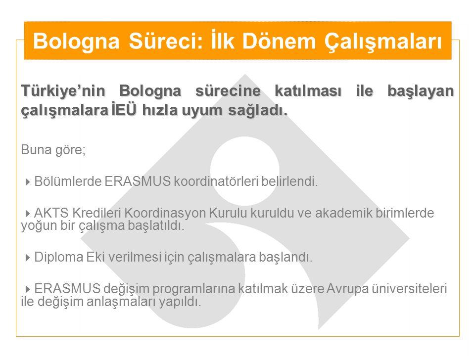 Türkiye'nin Bologna sürecine katılması ile başlayan çalışmalara İEÜ hızla uyum sağladı. Buna göre;  Bölümlerde ERASMUS koordinatörleri belirlendi. 