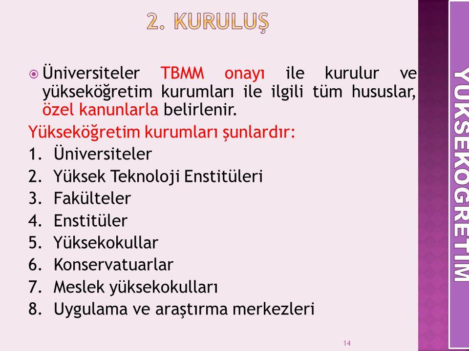 14  Üniversiteler TBMM onayı ile kurulur ve yükseköğretim kurumları ile ilgili tüm hususlar, özel kanunlarla belirlenir. Yükseköğretim kurumları şunl